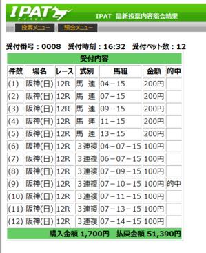Capd20110410