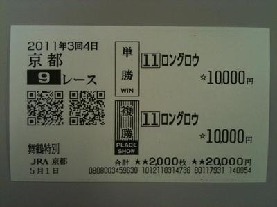 Ky050109b