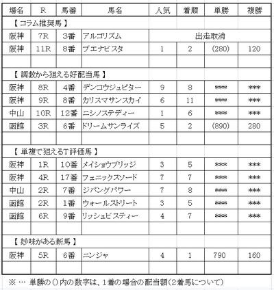 Seiseki0626bmp
