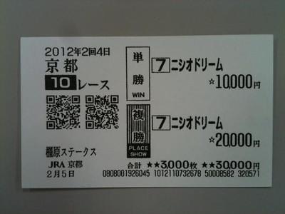 Ky020510a