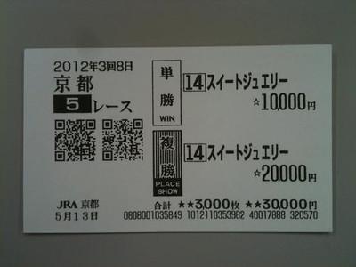 Ky051305a