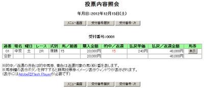 Cy121502abmp