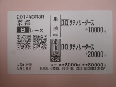 Ky051808a