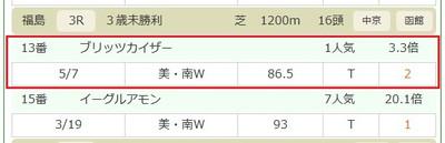 Fu070503