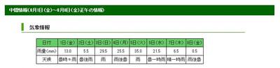Kokura201408z