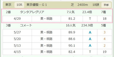 To0531101