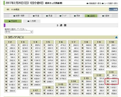 Ko0226043ro