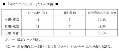 Katakana20171125x_2