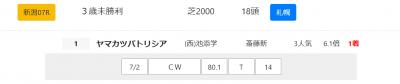 Capd20200808_2