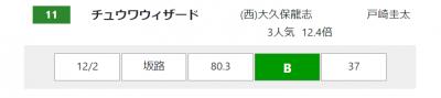 Capd20201206_6