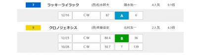 Capd20201227_2