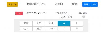 Capd20210215_3