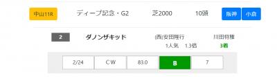Capd20210308