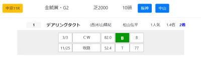 Capd20210315