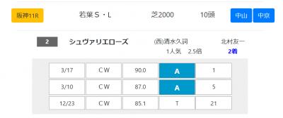 Capd20210321
