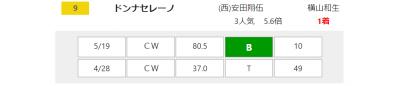 Capd20210523_7
