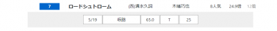 Capd20210809_5